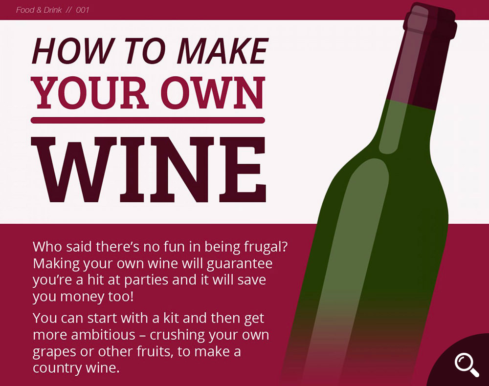 Make-Your-Own-Wine