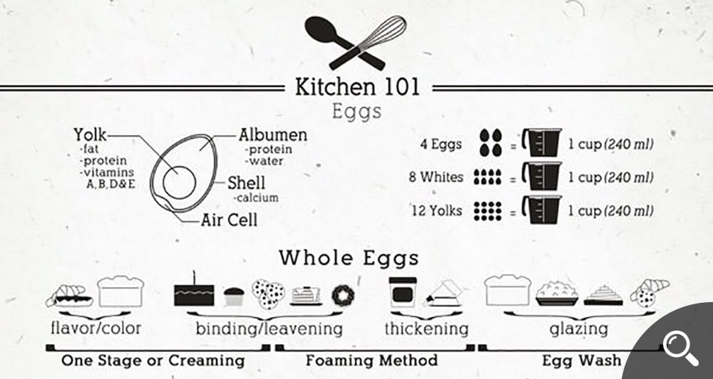 Kitchen-101--Eggs
