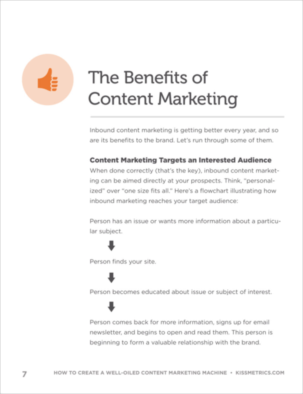 Create A Well-Oiled Content Marketing Machine
