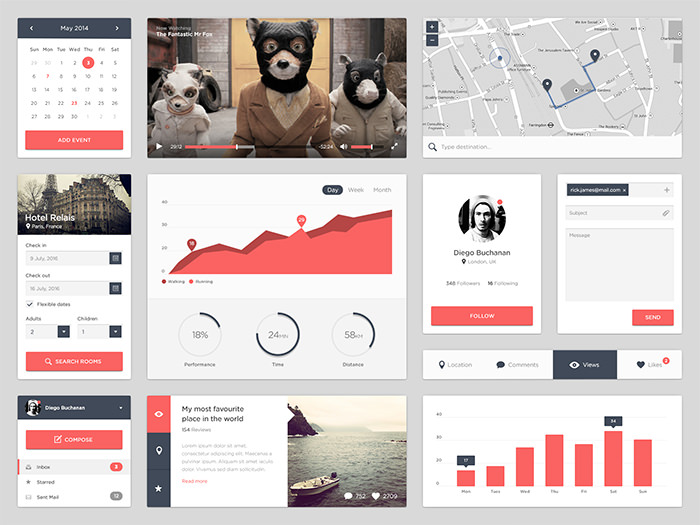 free ui kits for designers
