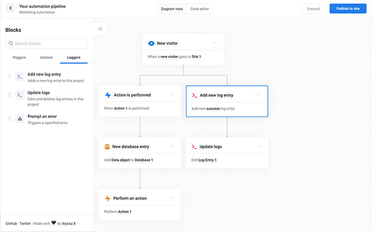 Demo flow chart created with Flowy.js