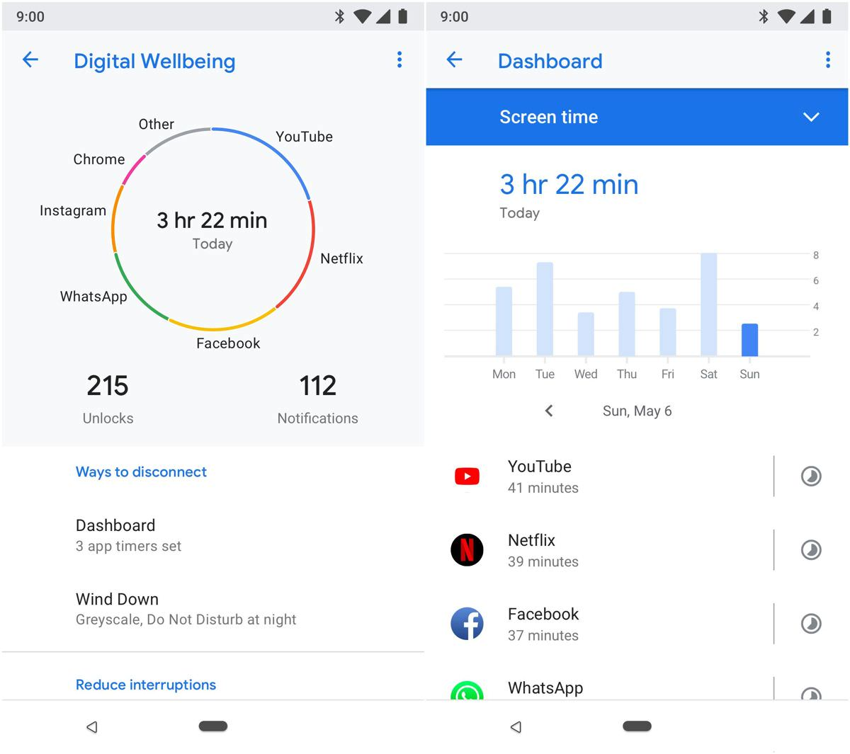 Google's Digital Wellbeing for Android