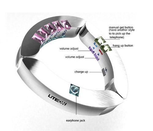 Bracelet Phone Concept