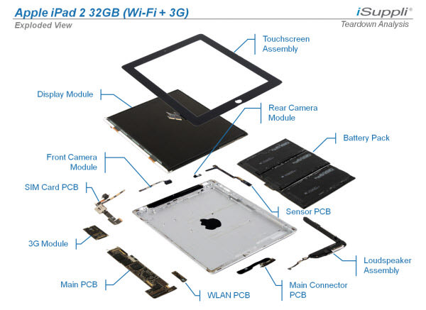 apple ipad 2: after