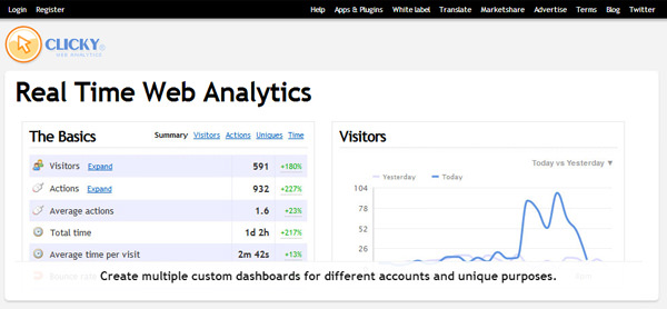 جایگزین Google Analytics