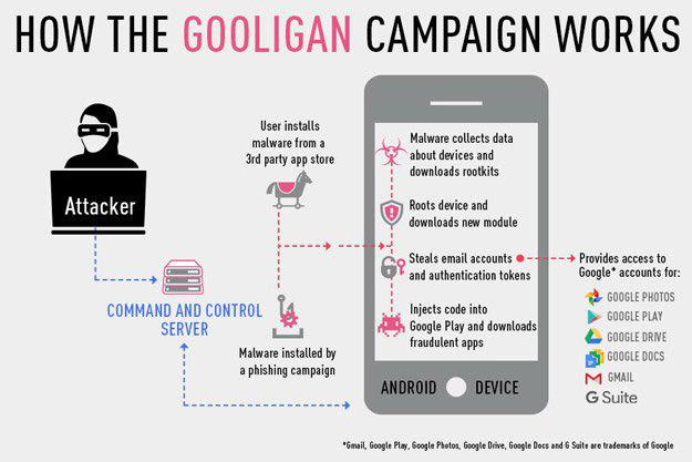 googligan campaign