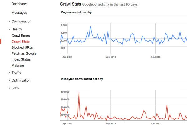 google webmaster tools crawl pages graphs charts