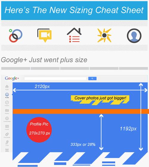 Google+ Page Design