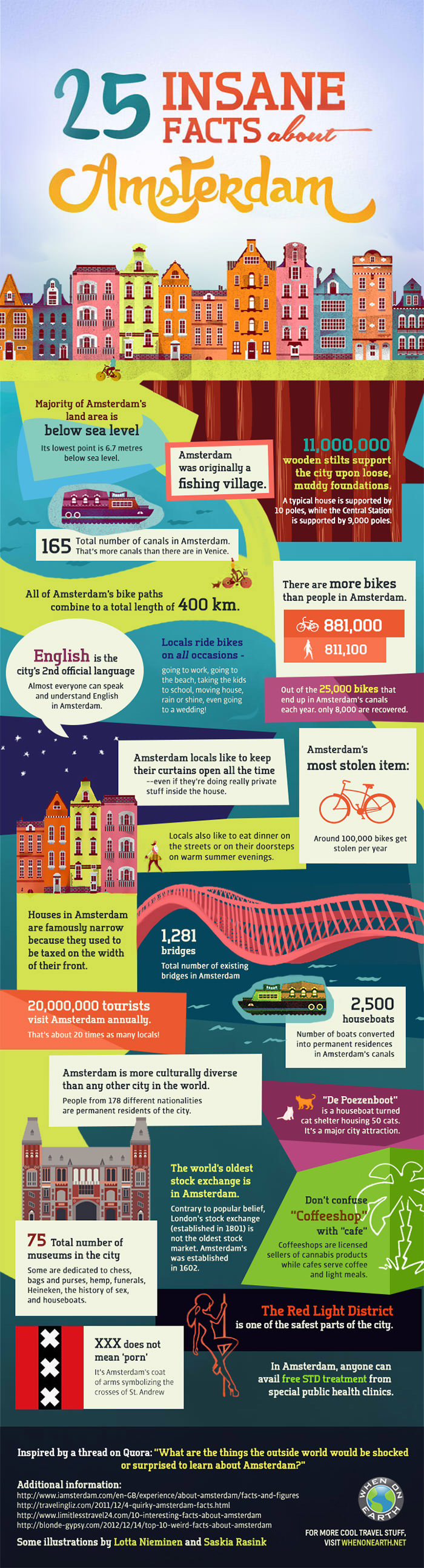 insane-facts-about-amsterdam