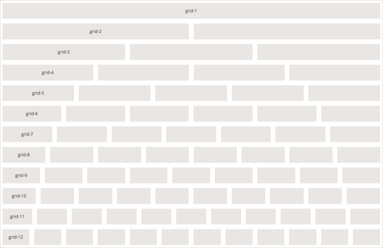 gridlex scss grid