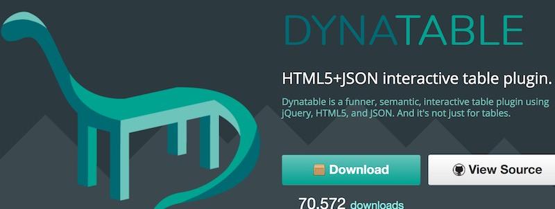dynatable