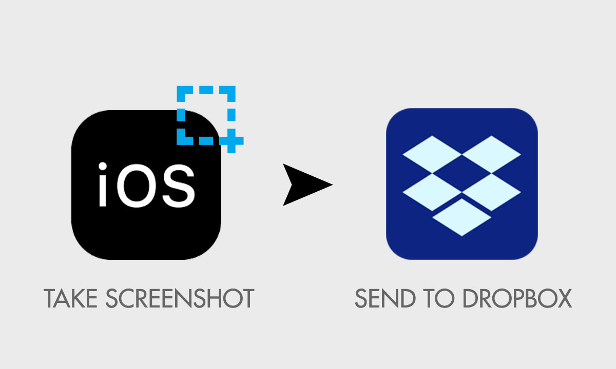 new screenshots to dropbox