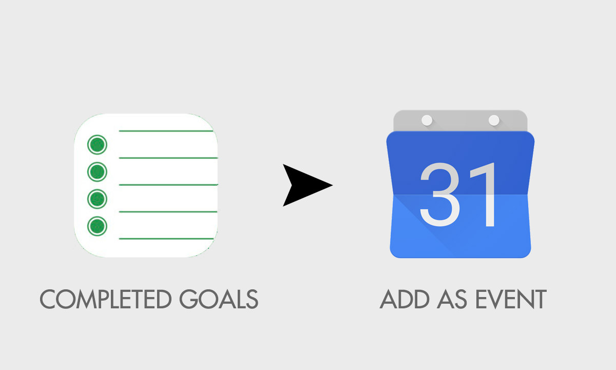 create log of goals to google calendar