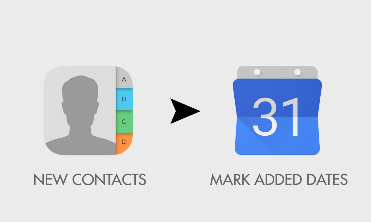 add new contact and add in google cal