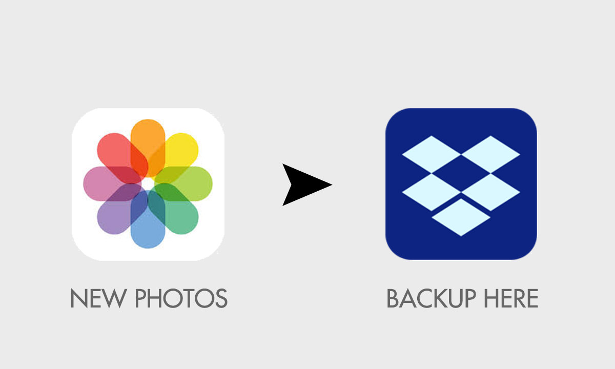 add photos to dropbox