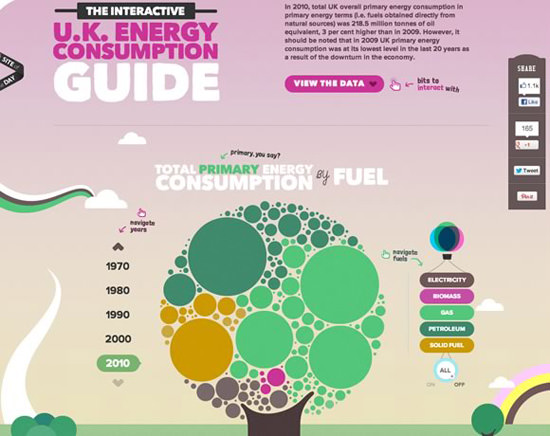 UK Energy Consumption Guide illustration