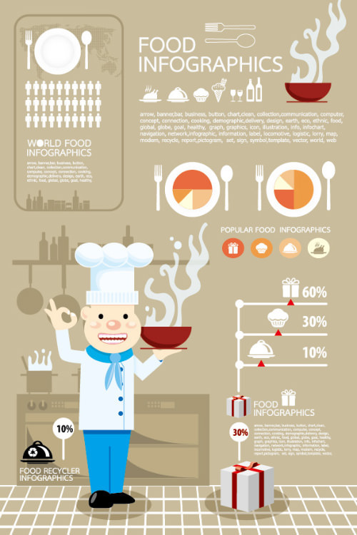 Elements of Food Infographic