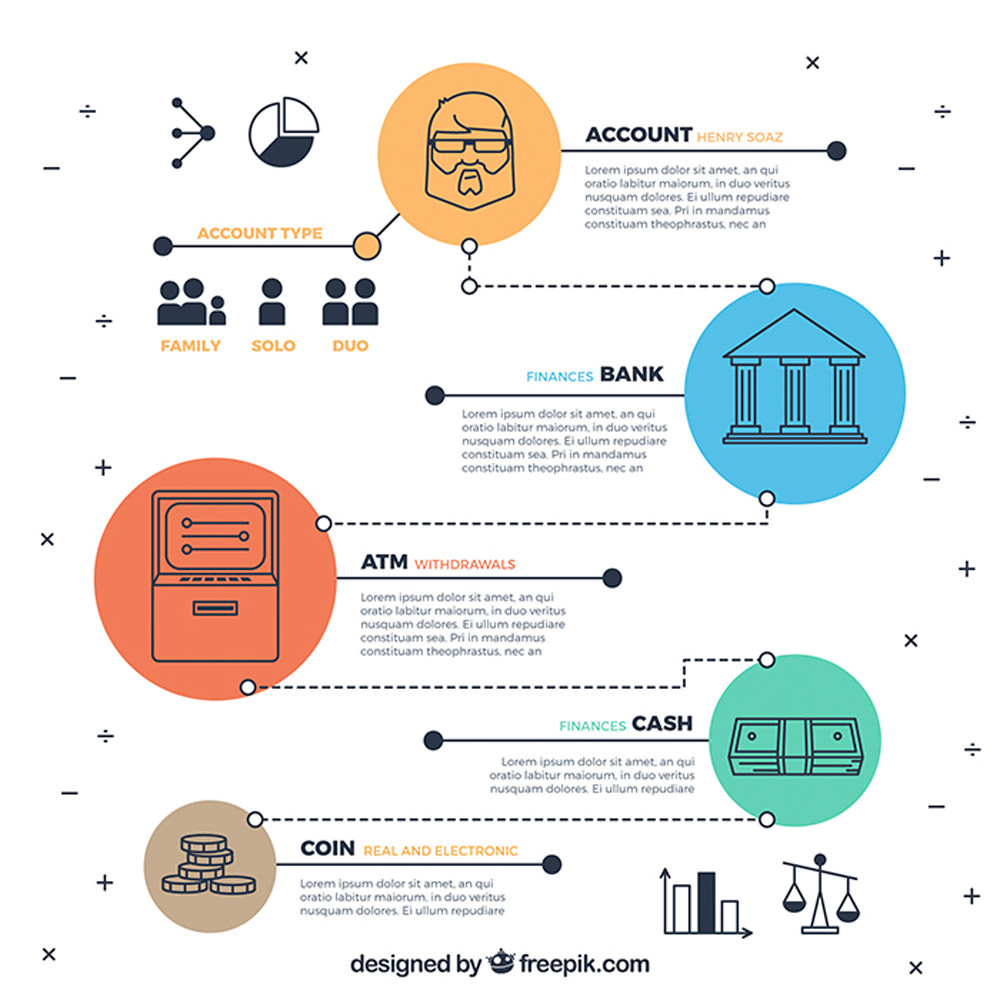 Modern Economy Infographics