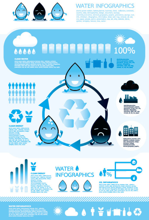 Elements of Water Infographics Vector Se
