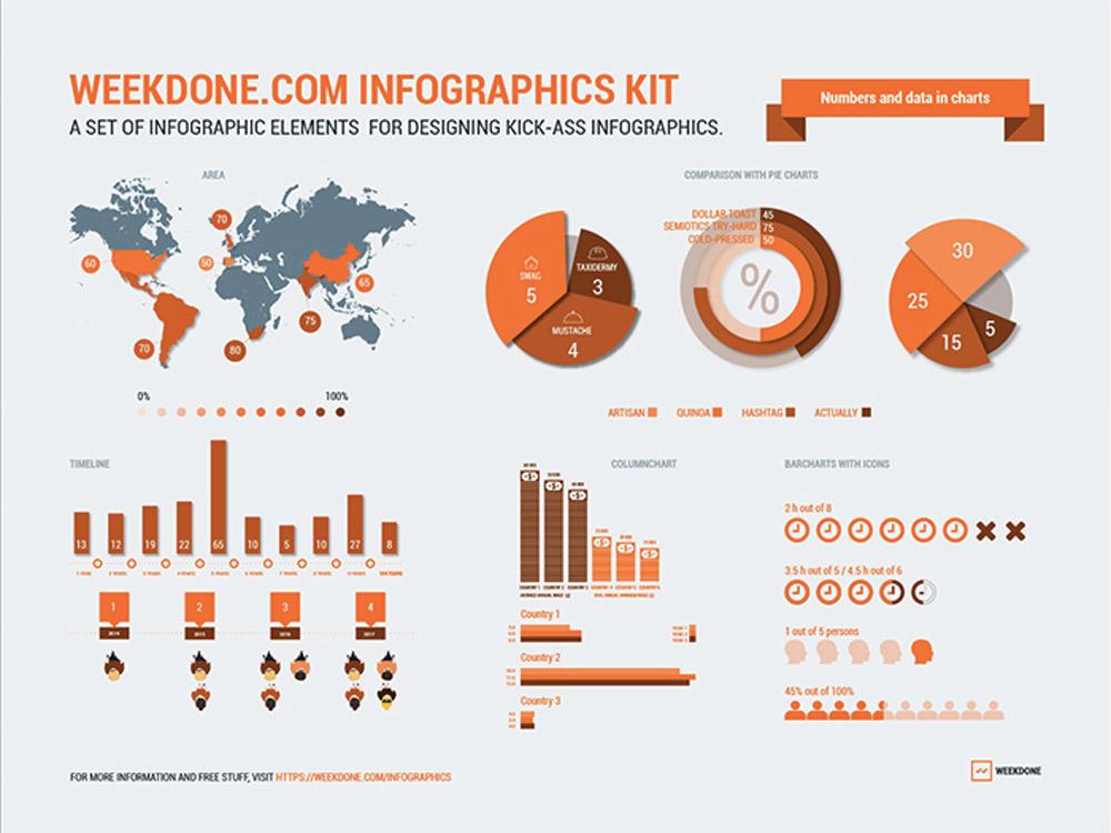Weekdone Infographics