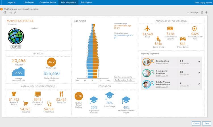 ArcGIS Infographics Add-on