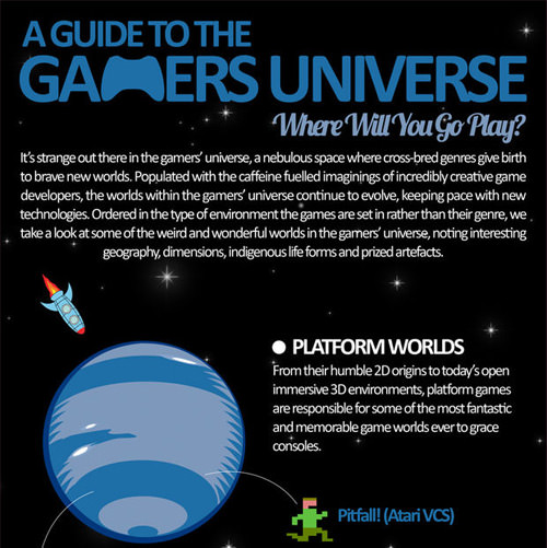 A Guide to The Gamers Universe