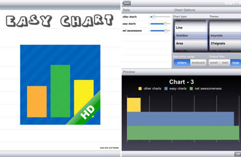 easy_chart