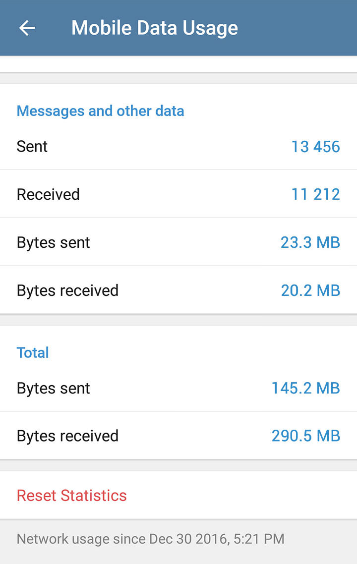 latest telegram update