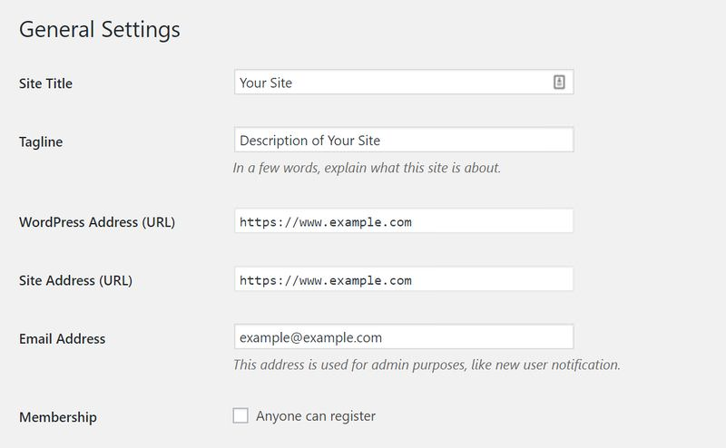 WordPress Admin URL Settings