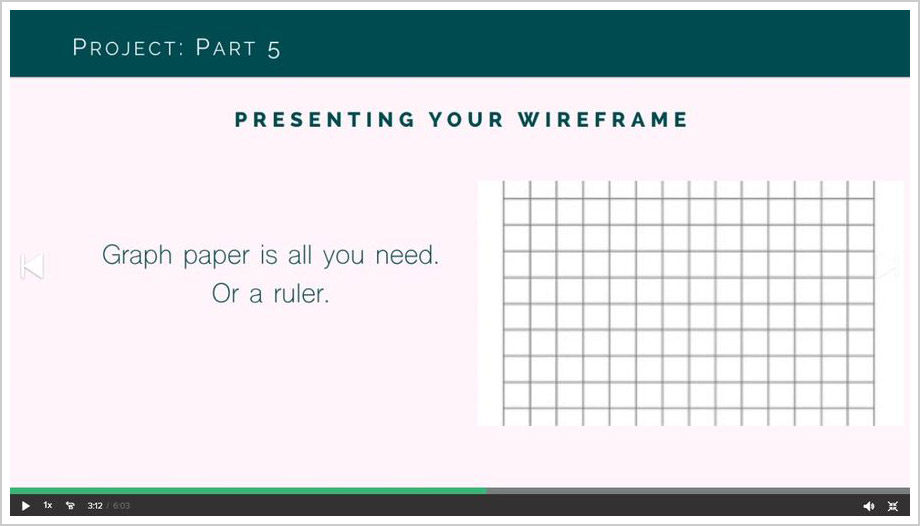 Wireframing for UX Design, presenting your wireframe