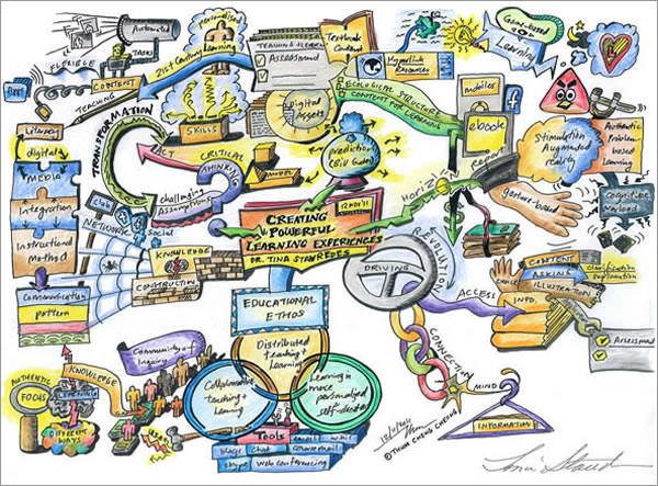 43 Intricate Mind Map Illustrations Hongkiat