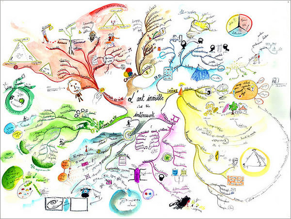 43 Intricate Mind Map Illustrations Hongkiat
