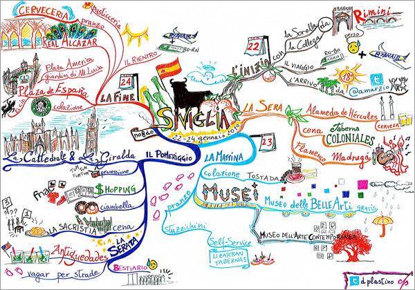 mind-map-illustrations