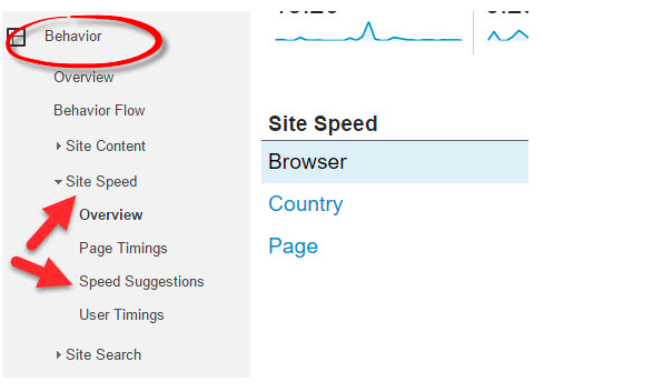 site-speed