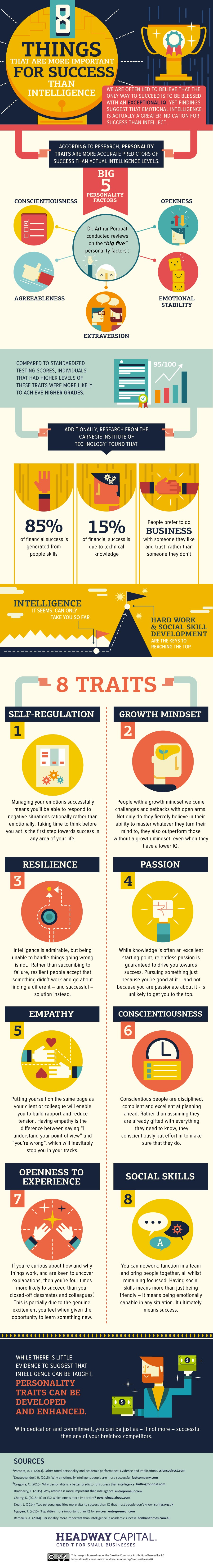 What You Need to Know About Success: Why Emotional Intelligence is Very Important