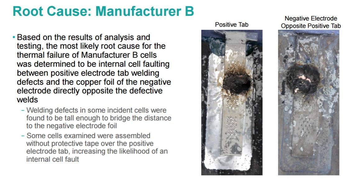 manufacturer b