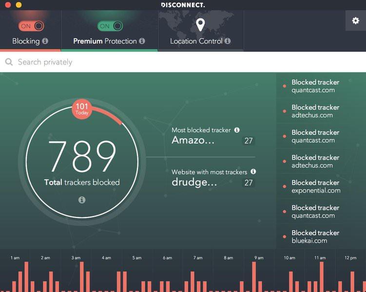 Do Use Tracking-Blocker Plugins