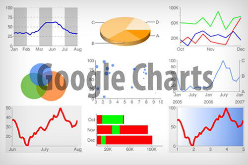 22 useful online chart graph generators hongkiat