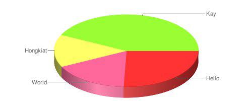 online_chart_generator