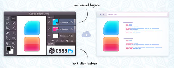 CSS3Ps photoshop plugin
