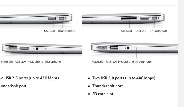 Apple Macbook Air Sales Page with Technical Specs