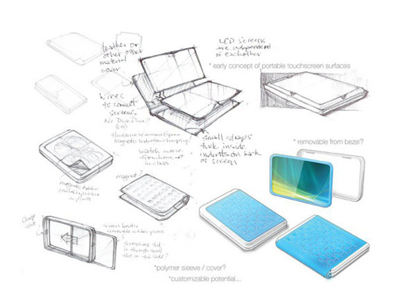 sketch types