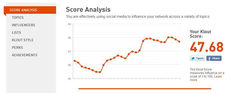 Klout-tracking-tool