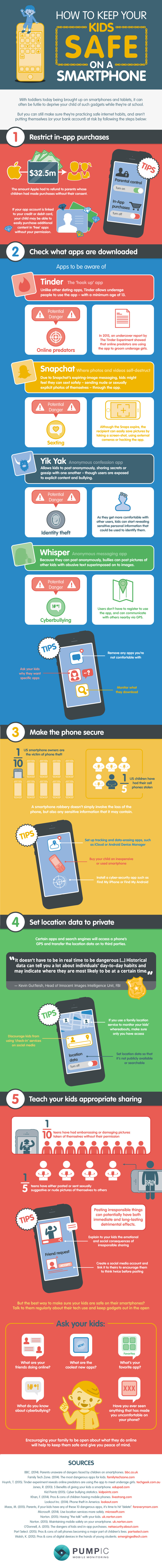 kids safety on smartphone infographic