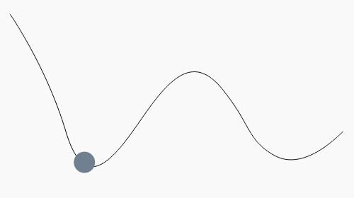 animation path