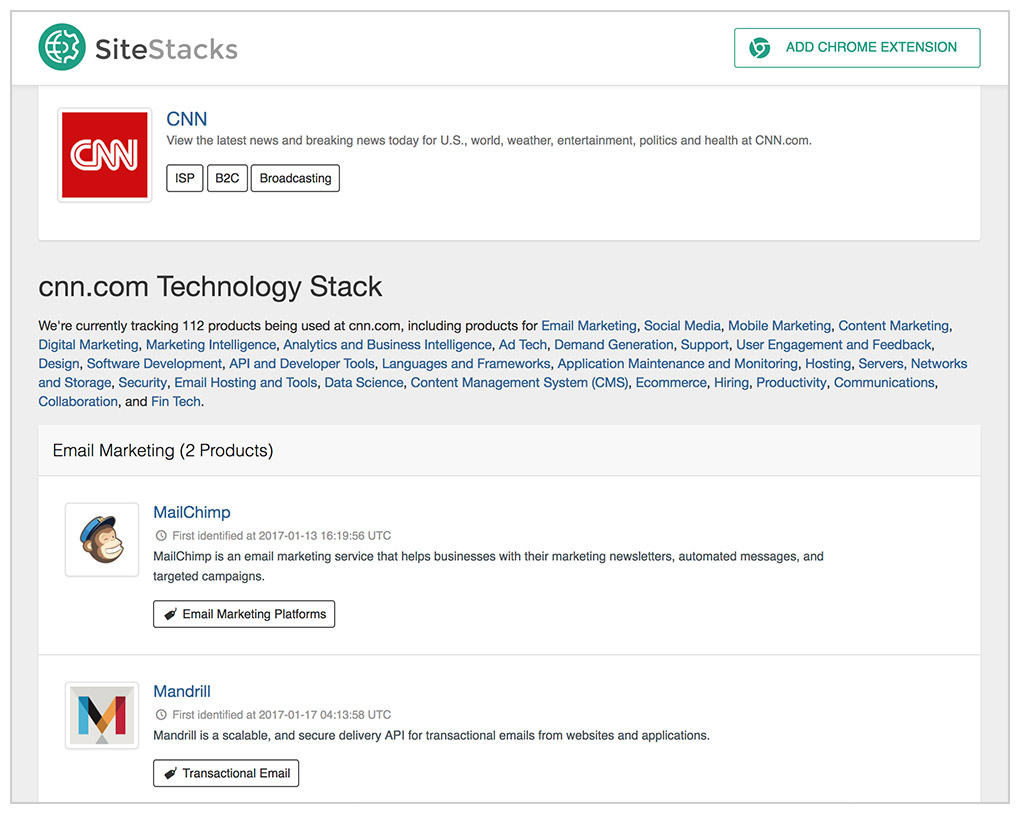 sitestacks on cnn