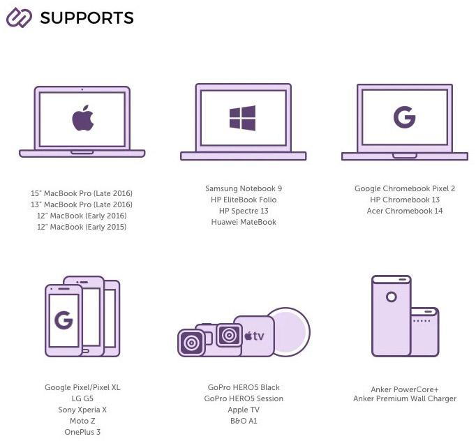 snapnator support