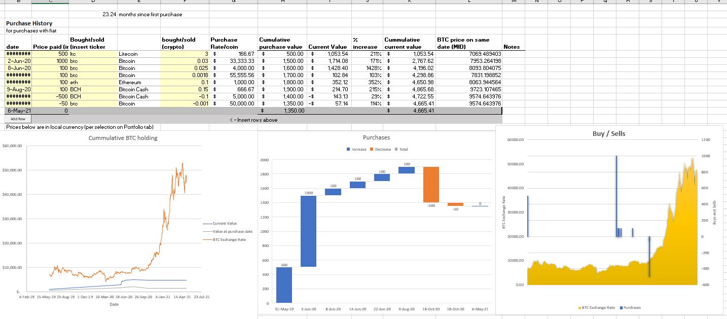Cyptocurrency spreadsheet tracker Cryptoprices