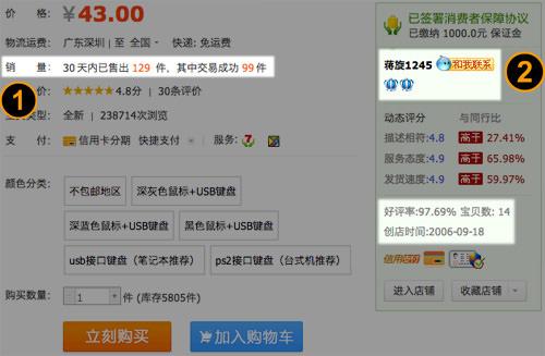 Taobao Listing