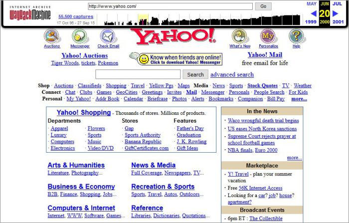 Yahoo From 2000